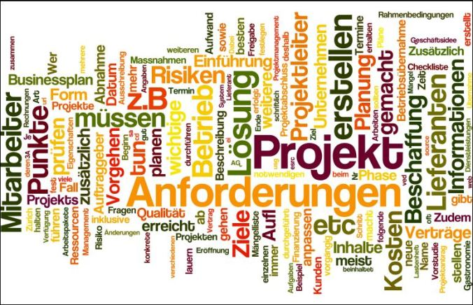 Wordcloud_projekt